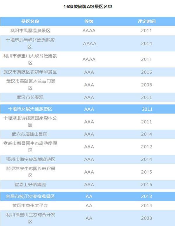 a8体育下载2.1.2·首开股份2018年销售额过千亿门槛 北京市场占据一半
