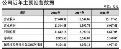 东方彩票网投信誉怎么样_人民币兑美元中间价报7.0724 上调5个基点