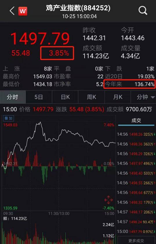 多宝彩票网app 全国围棋团体赛第3轮张维-赵汉乘 王檄-李志贤
