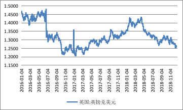 资料来源:英格兰银行;WIND;中国金融四十人论坛
