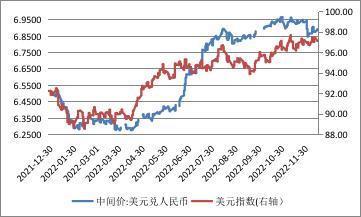 资料来源:中国外汇交易中心;WIND;中国金融四十人论坛