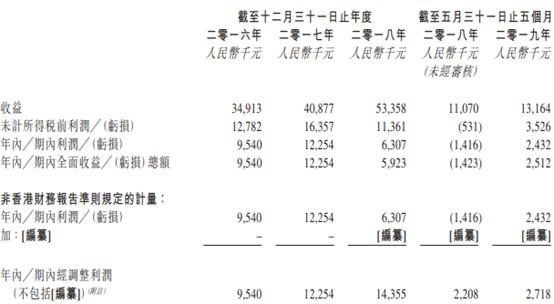 「凯发国际ag旗舰官网」机构论市:短期震荡格局或是优化中长期配置良机