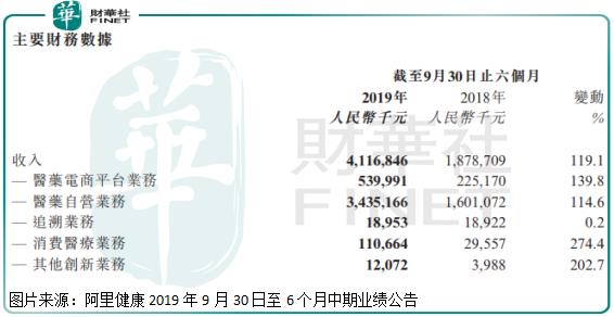 188宝金博官网到底是哪个 税务总局: 535个市级税务局集中统一挂牌