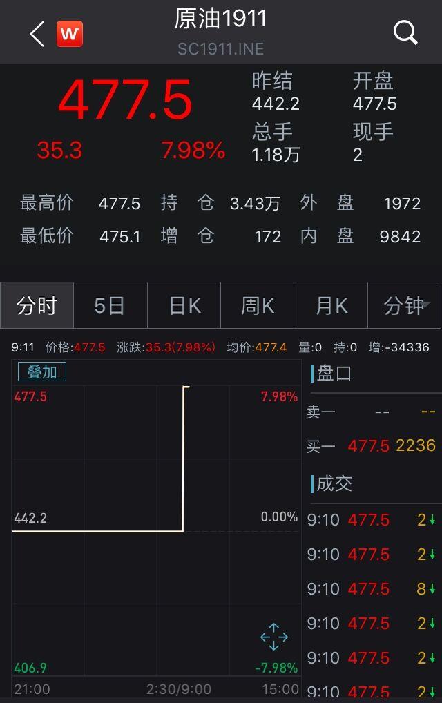 http://www.weixinrensheng.com/caijingmi/738472.html
