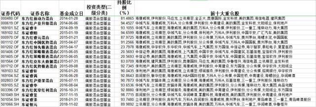 「网上娱乐场投注平台」杨幂魏大勋同住一酒店 多个情侣同款物品曝光