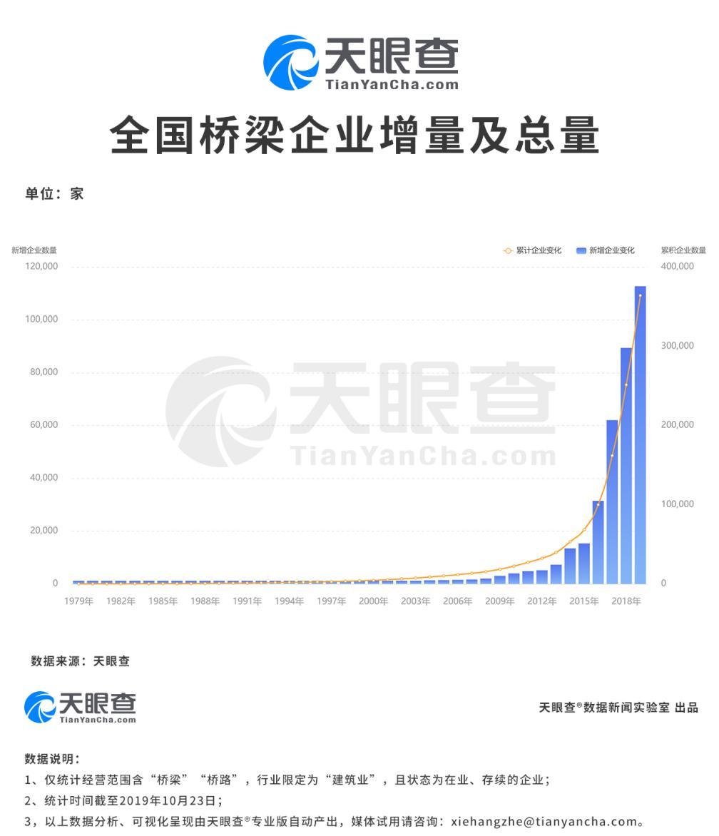 bet36娱乐手机版下载_软银韩国风险投资公司更名为软银亚洲风险投资公司