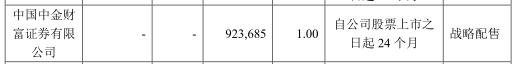 总统真人娱乐 - 乐视网前三季度亏损101.9亿元,独董无法表示意见