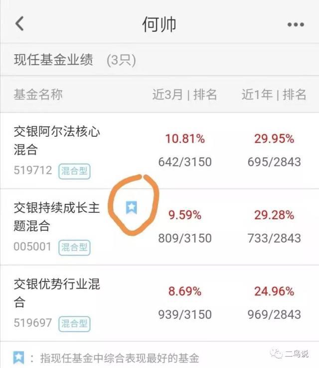 万博体育最新版下载,樊城艺苑景观豪庭 VS 乐活城,哪个更宜居?