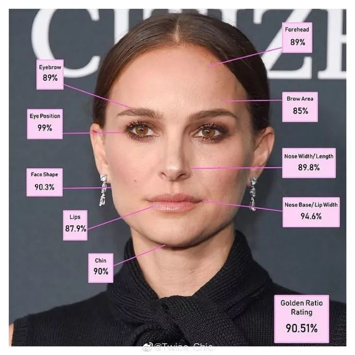 美人计 | 数学计算出的全球最美面孔,反倒让我不相信科学了