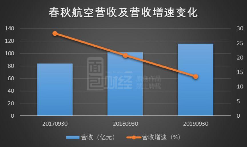 bbinbug - 博主:武汉将建容纳5万人专业足球场 预计明年2月开工