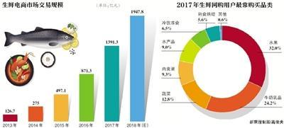 年内盒马新开20家店急奔新零售 三江将失经营权?