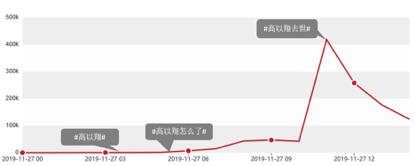 「www.959902.com」业绩垫底规模下滑 东方红睿阳开放11月后回归