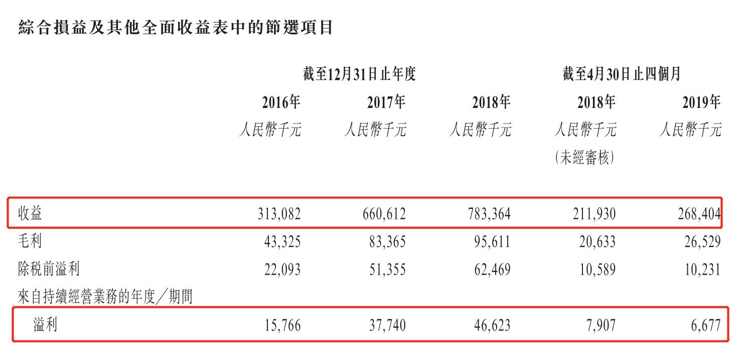 「365bet双式投注什么意思」广东省内 谁才有资格做下一个深圳?