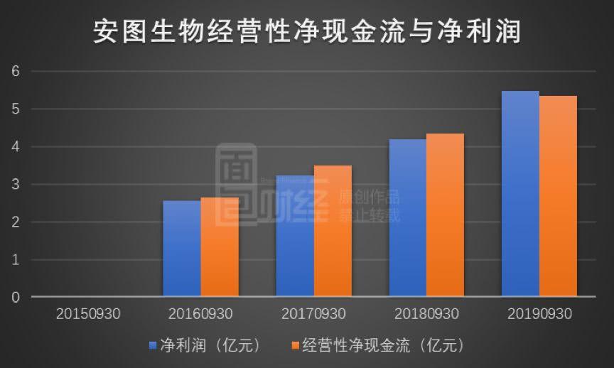 最新注册绑卡送现金 - 广州近3年来共百名成年孤儿获得安置