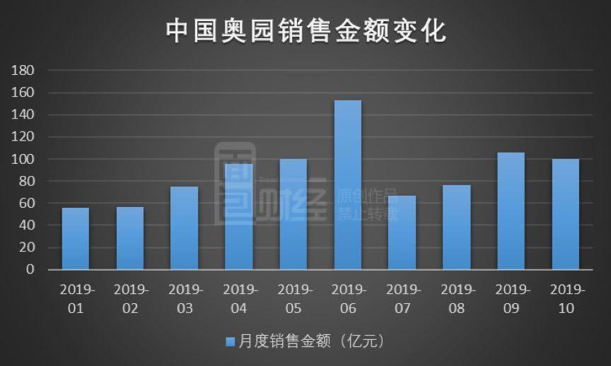 黄金城彩票app下载_疑似小米MIX 4渲染图曝光:奥利奥+升降前摄,屏占比达新高