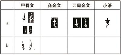 皇家真人玩法-胡春华离京开会,再次聚焦这四个字