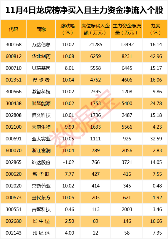 亚洲城电脑客户端下载 思维列控股东远望谷减持195万股 上半年利润同期增长625%
