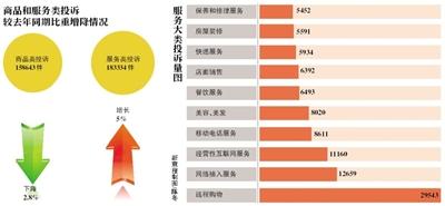 http://www.shangoudaohang.com/wuliu/224499.html