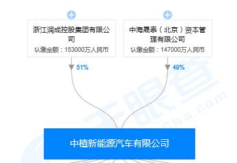 尊龙d88娱乐官网地址_*ST天首大幅拉升4.86% 股价创近2个月新高