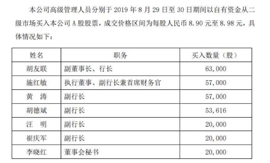 银河国际娱乐官方,2019年A股上市公司并购直接融资报告(1-11月)