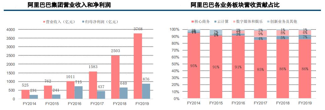 飞龙娱乐登录·方星海:金融开放加速正当时 资本市场要通过创新