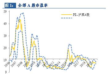 http://www.weixinrensheng.com/qichekong/879956.html