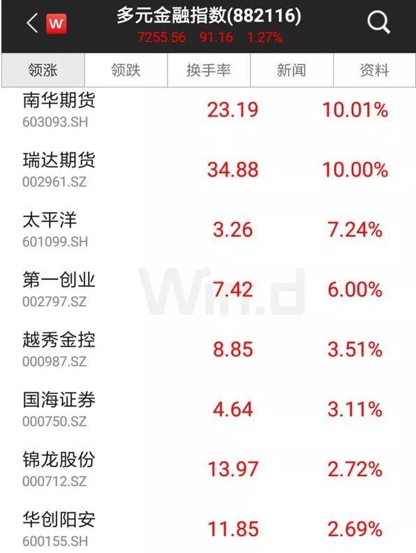 凯旋门赌场娱乐网站 截至2月中旬全球票房榜:美国电影死气沉沉,中国大片占据前两名