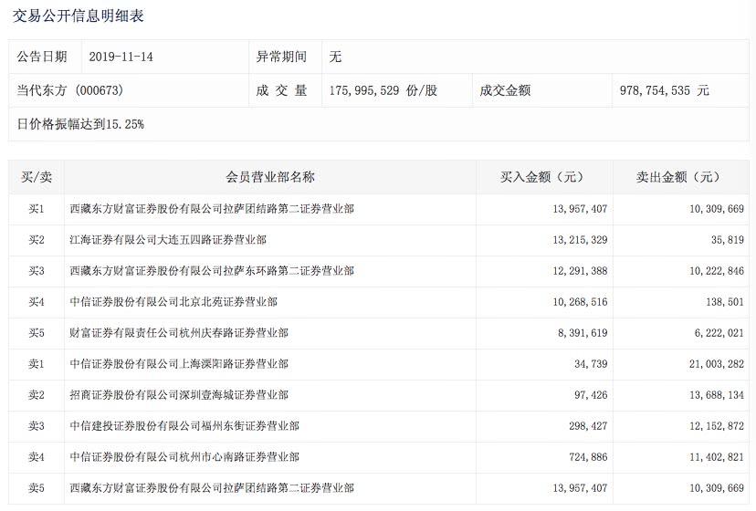 网上比较靠谱的赌场 - 商家发京东霸权声明 京东商城开始反击