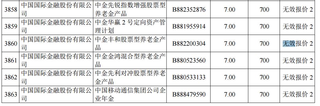 """中金公司无缘赛诺医疗新股打新 此前因交控科技""""吃""""罚单"""