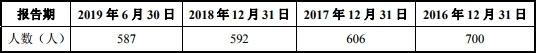"""国际平台时时彩,""""广州-孟买-基加利""""新航线6月18日开通,一波开航特惠速来pick!"""