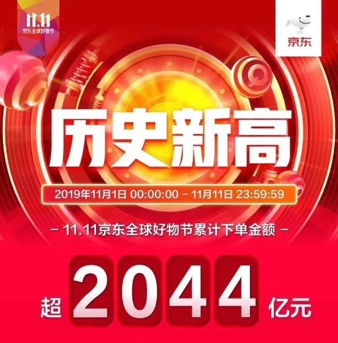 http://www.xqweigou.com/dianshangshuju/76437.html