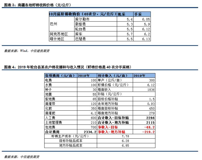 """91线上投注,卖身or死亡:这会是中国共享单车的""""唯二""""结局吗?"""
