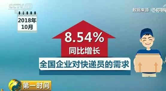 """年底热门行业是它 """"江浙沪""""地区挣最多"""