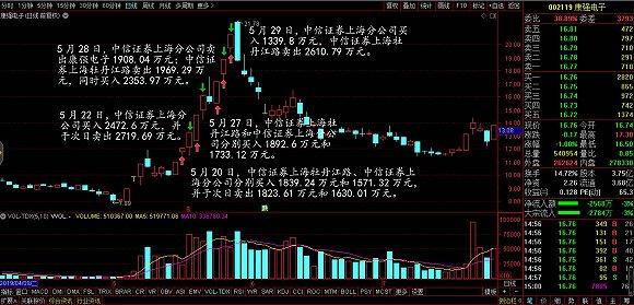 宝马娱乐场线上娱乐_招商证券宗乐:长期稳定增值FOF解决组合构建难题