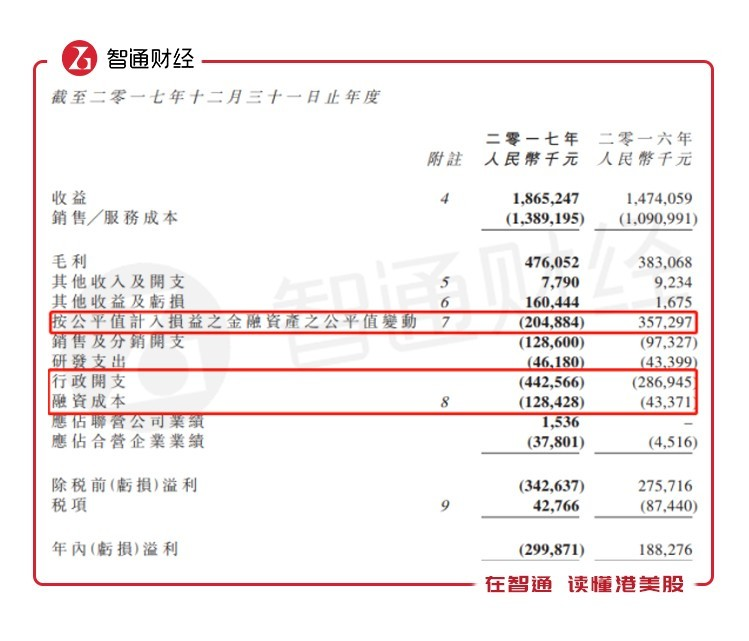 「钱汇娱乐官网下载app」周老板|双色球推荐119期:红胆18 24蓝球只看12 13