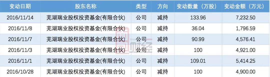 山东华鹏增收不增利:2次跨界收购搁浅 1亿股解禁在即