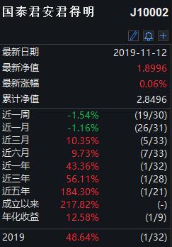 送礼送现金还是银行卡好·两省率先公布前三季度经济增速 湖南7.8%、甘肃6.1%