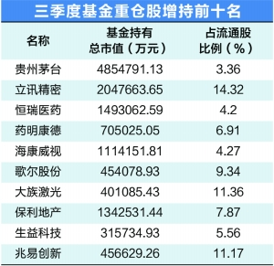 284万彩票网注册,利润暴涨578% 贵州轮胎靠的是什么?!