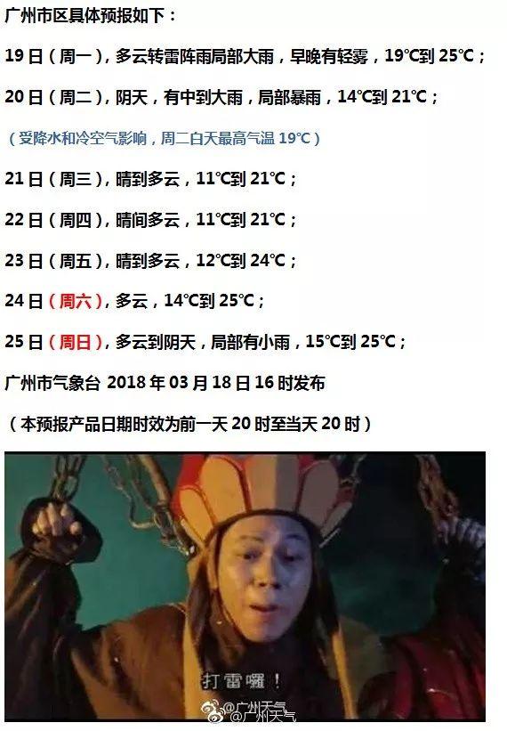 周一见!广州明天有大暴雨 部分地区或将有冰雹