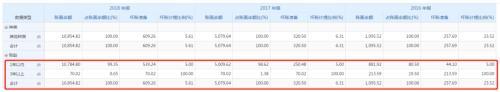 金百億娱乐场送38元官网 - 武汉人去重庆——《美食3日游打卡秘籍》
