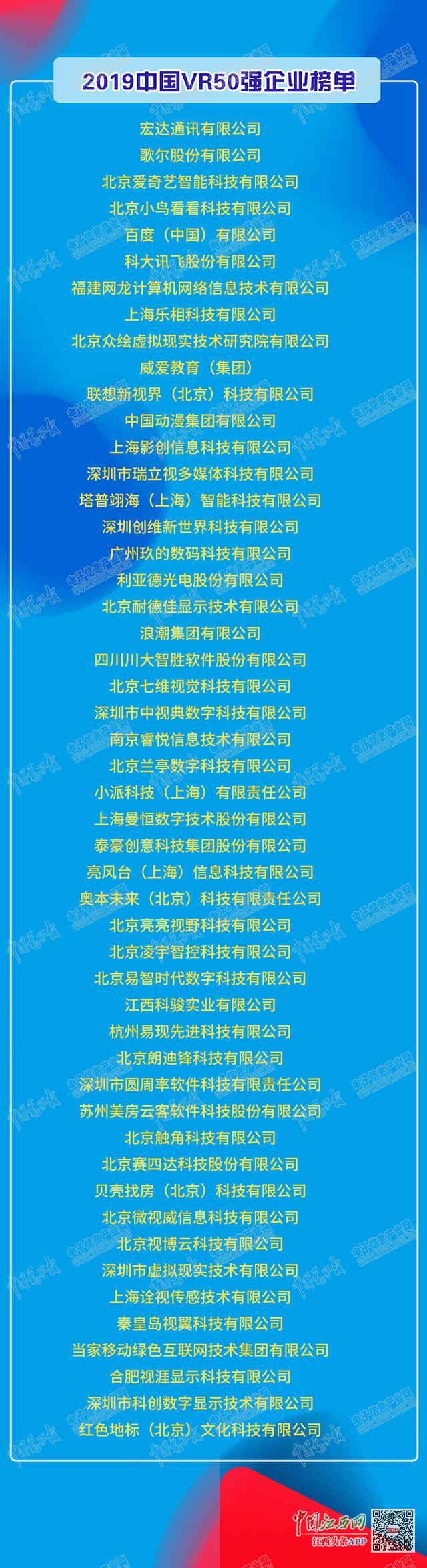 2019中国VR50强企业榜单发布(图)