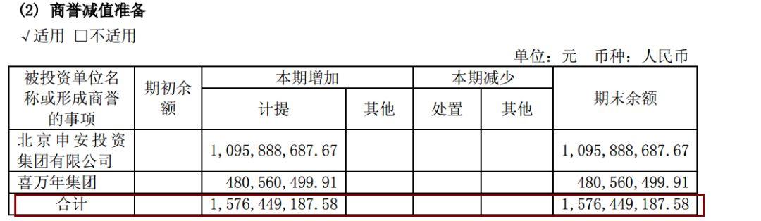 手机改ip领彩金,阅文集团被曝遭凯雷减持近10亿港元股份 股价跌逾11%