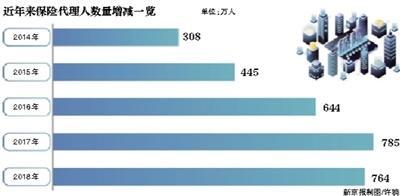 大发体育投注网站|郭树清:特朗普指责中国汇率操纵 这是没有的事