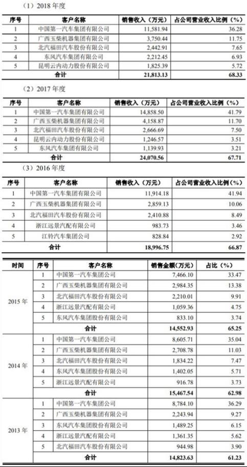 全民彩票苹果下载软件|蓝港互动指示受限制股份单位受托人回购2.5万股