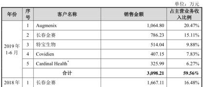 「m5彩票彩票安卓版下载」股价异动 卓易信息提示风险