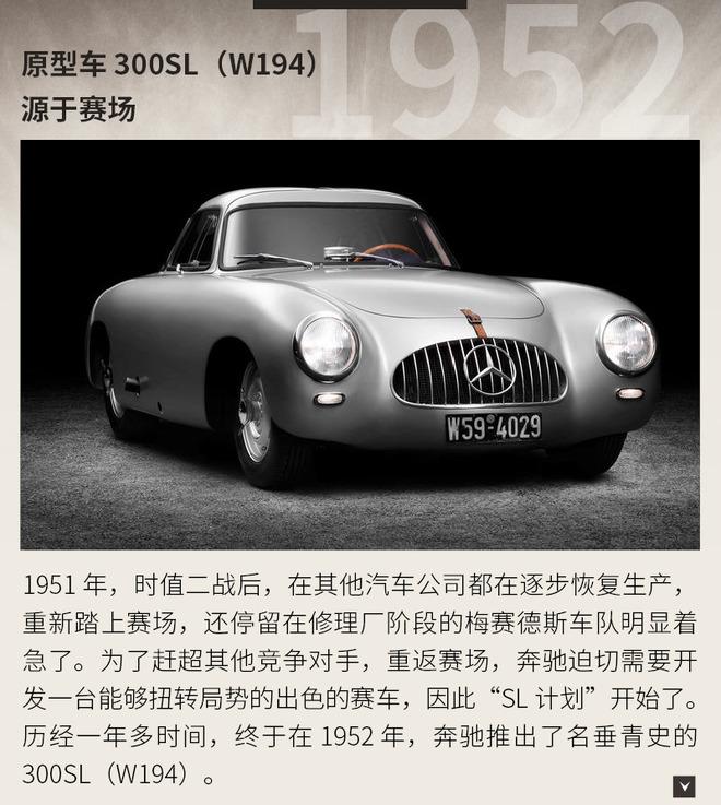 65年魅力不减 传奇跑车奔驰SL进化史