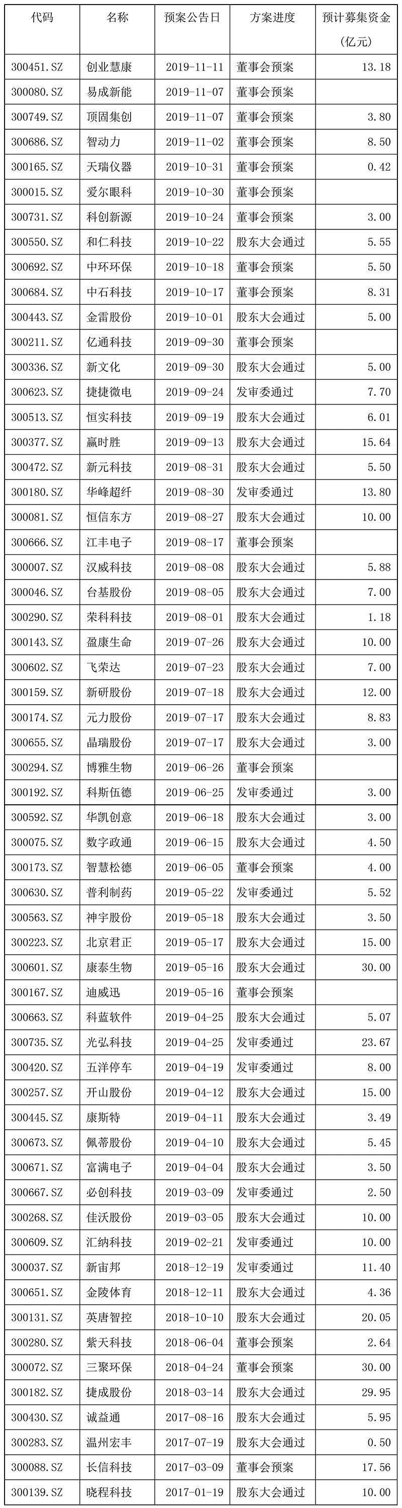 「斗鱼娱乐平台招商」999元起 小米米家冰箱明天发售 李明:预约人数实在火爆