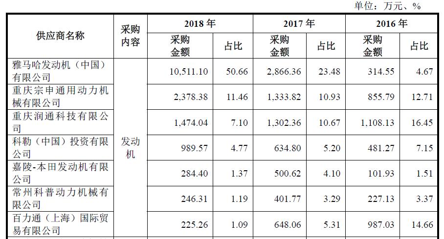 国际娱乐娱乐场手机注册 小米有望今日披露招股说明书 估值或下调至550亿美元