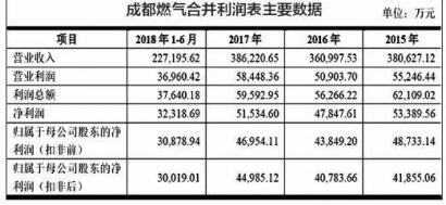 现金网波音平台导航 郑商所与发改委价监中心签署合作备忘录