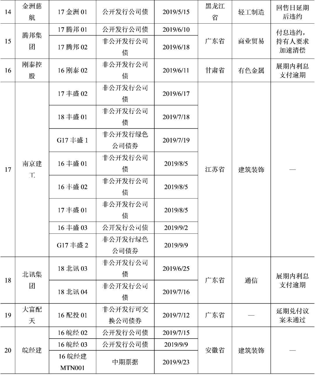 www、27732、c0m|突发!香港教育局宣布明日全港停课